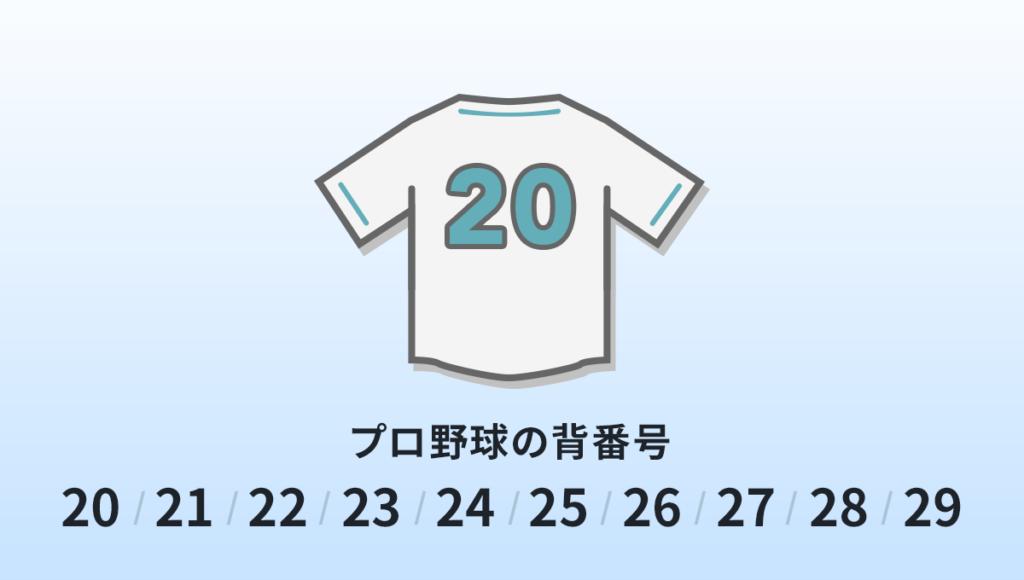 プロ野球の背番号20・21・22・23・24・25・26・27・28・29