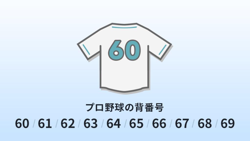 プロ野球の背番号60・61・62・63・64・65・66・67・68・69