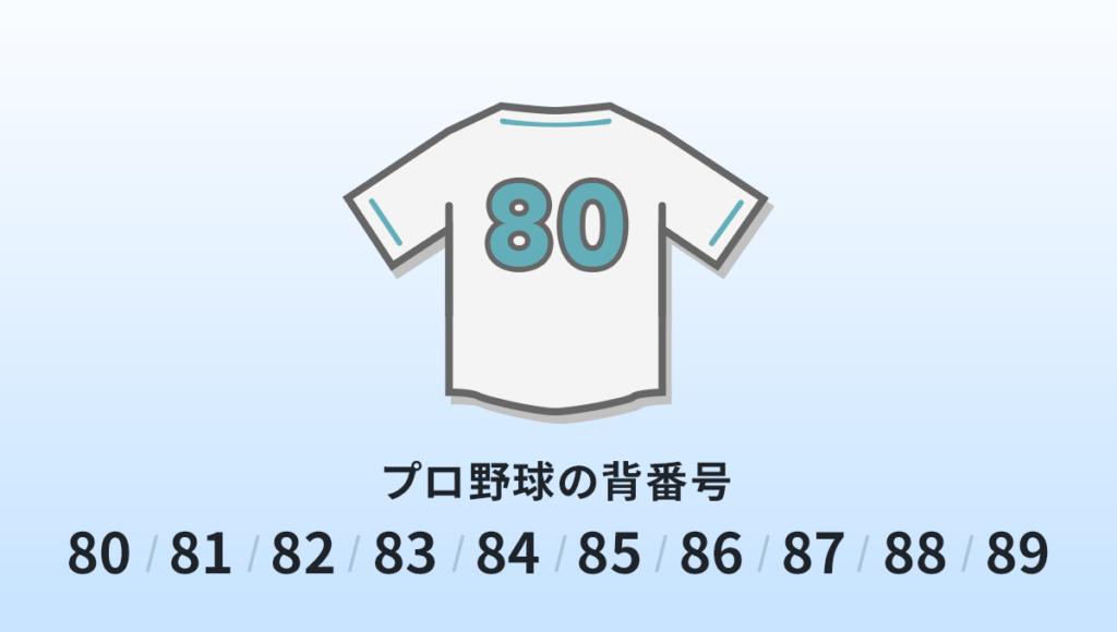 プロ野球の背番号80・81・82・83・84・85・86・87・88・89